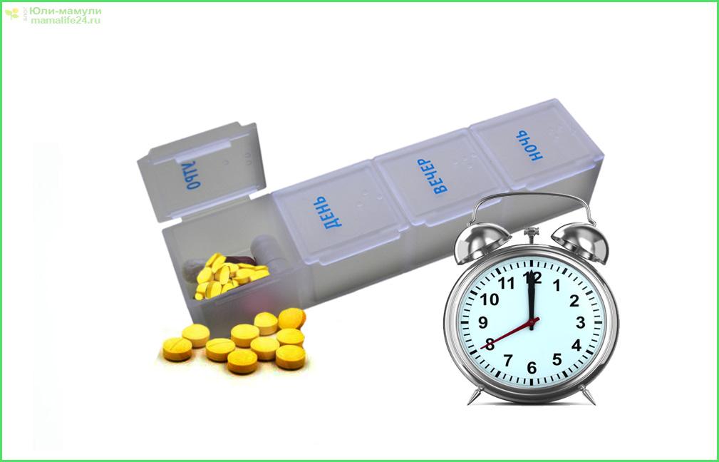 Когда принимать фолиевую кислоту таблетница с будильником