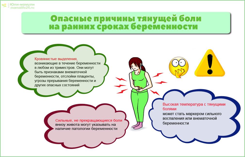 Опасные причины тянущей боли на ранних сроках беременности