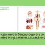 Эндокринное бесплодие у женщин лечение и грамотная диагностика