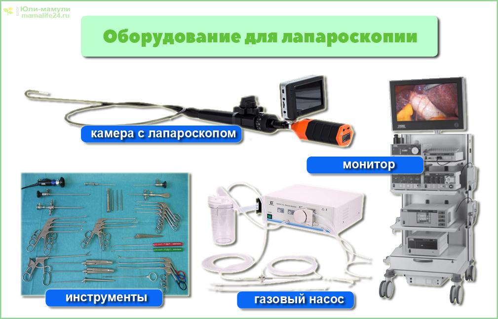 лапароскопия оборудование фото