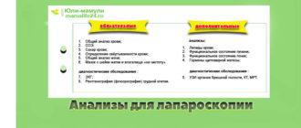 Анализы для лапароскопии