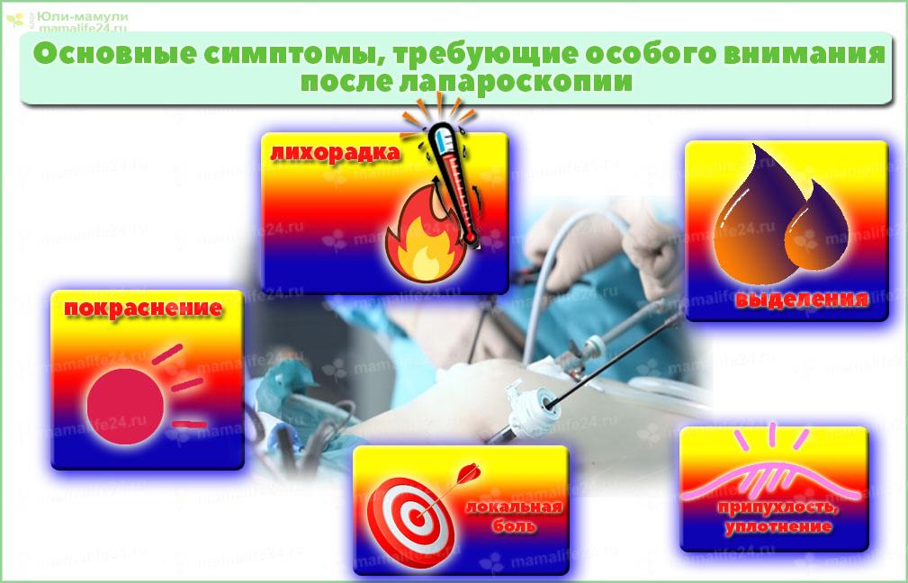 Опасные синптомы после лапары помимо температуры