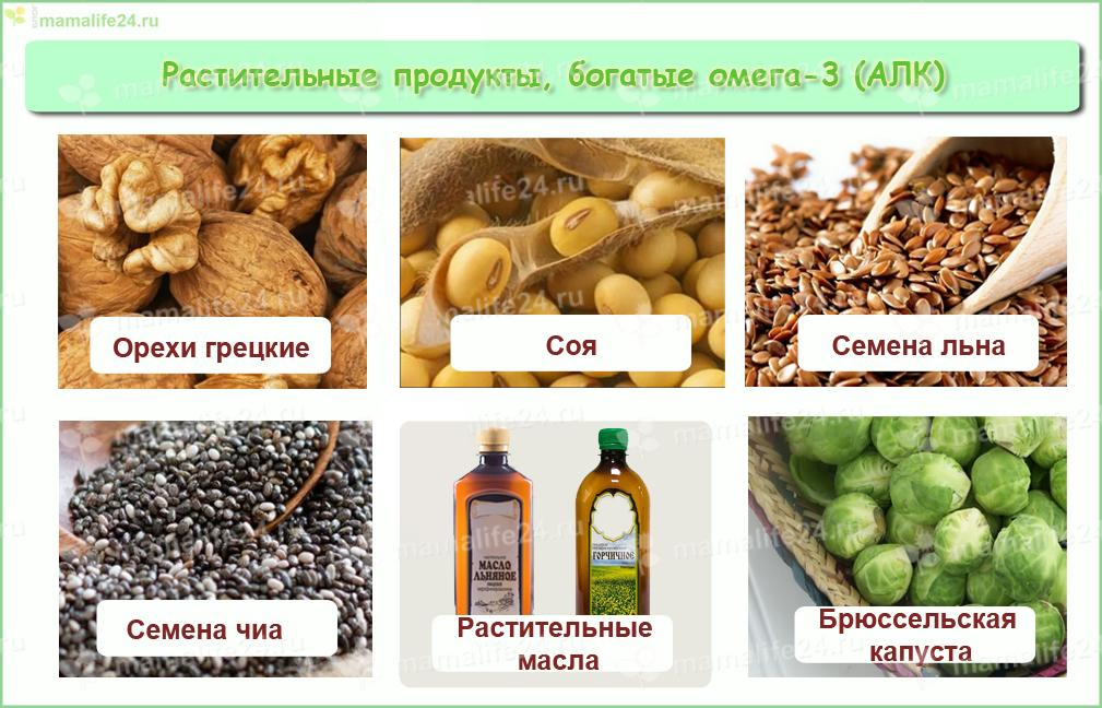 В каких продуктах содержится омега 3